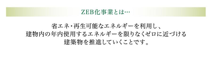 ZEB化事業とは 省エネ・再生可能なエネルギーを利用し、エネルギーを限りなくゼロに近づける建築物を推進していくことです。